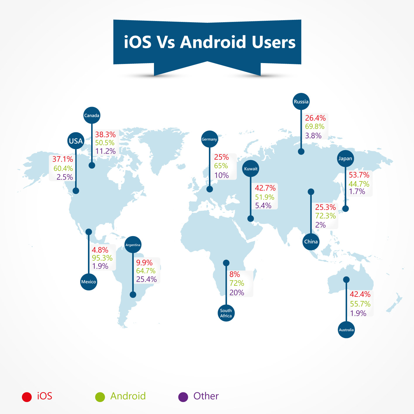 ios-vs-android-Tragging android iOS Vs. Android, Which Side Are You On? ios vs android 3